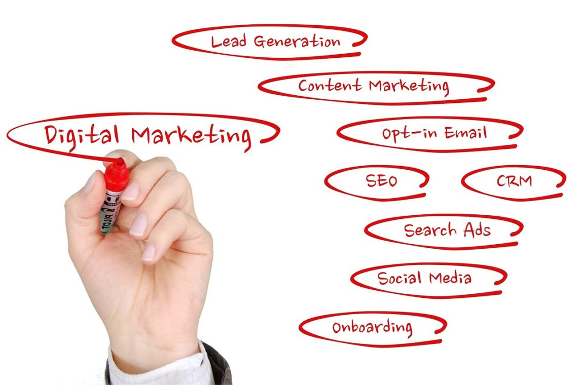 Professional Digital Marketing Services